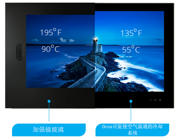 High quality bathroom TV for your home.